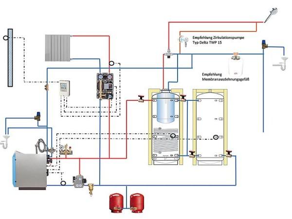 Holzvergaser-Kesselanlage Eventura HVL 25, 25KW | Wärmeerzeuger ...